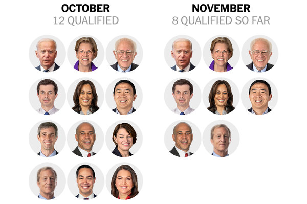 Eight candidates have already qualified for the November debate. Source: NY Times