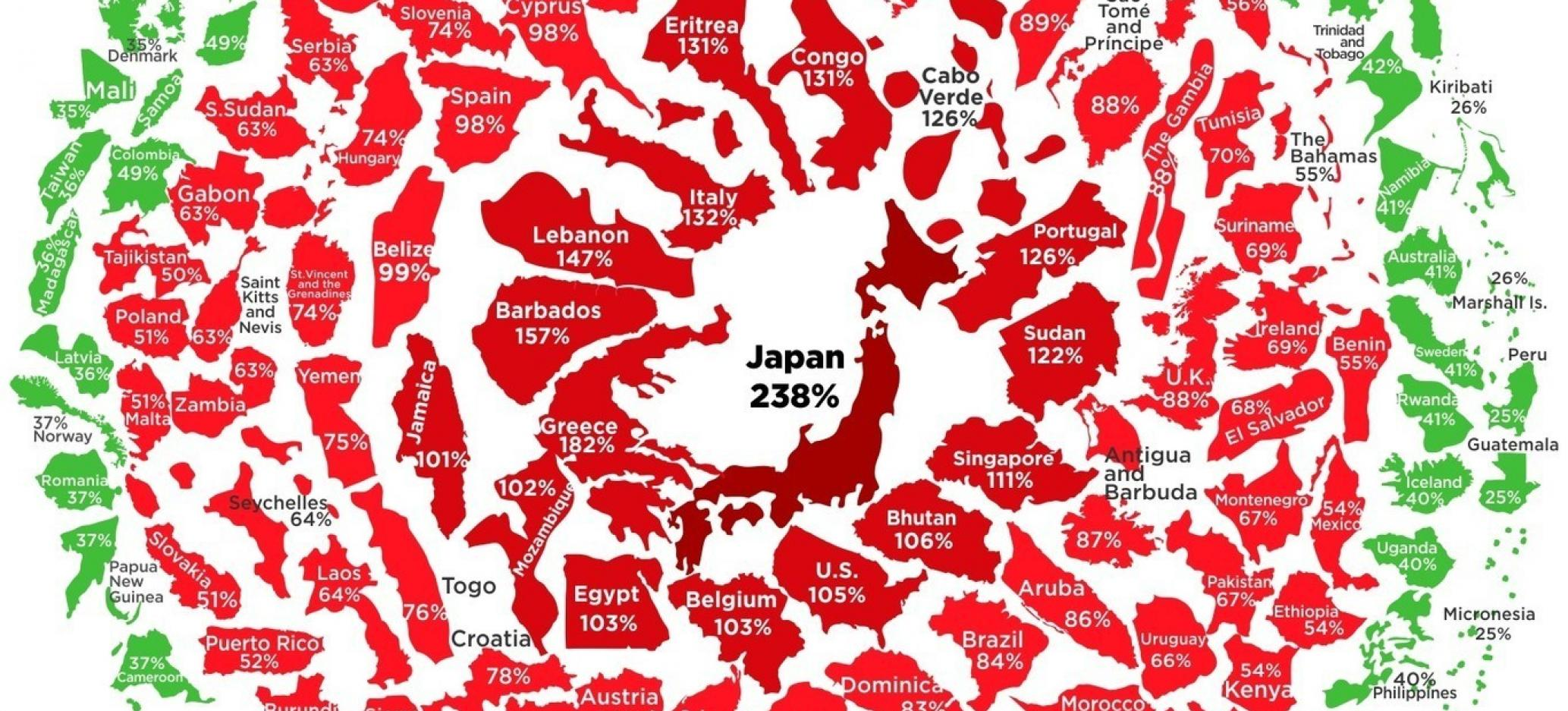 Visualizing the State of Government Debt Around the World